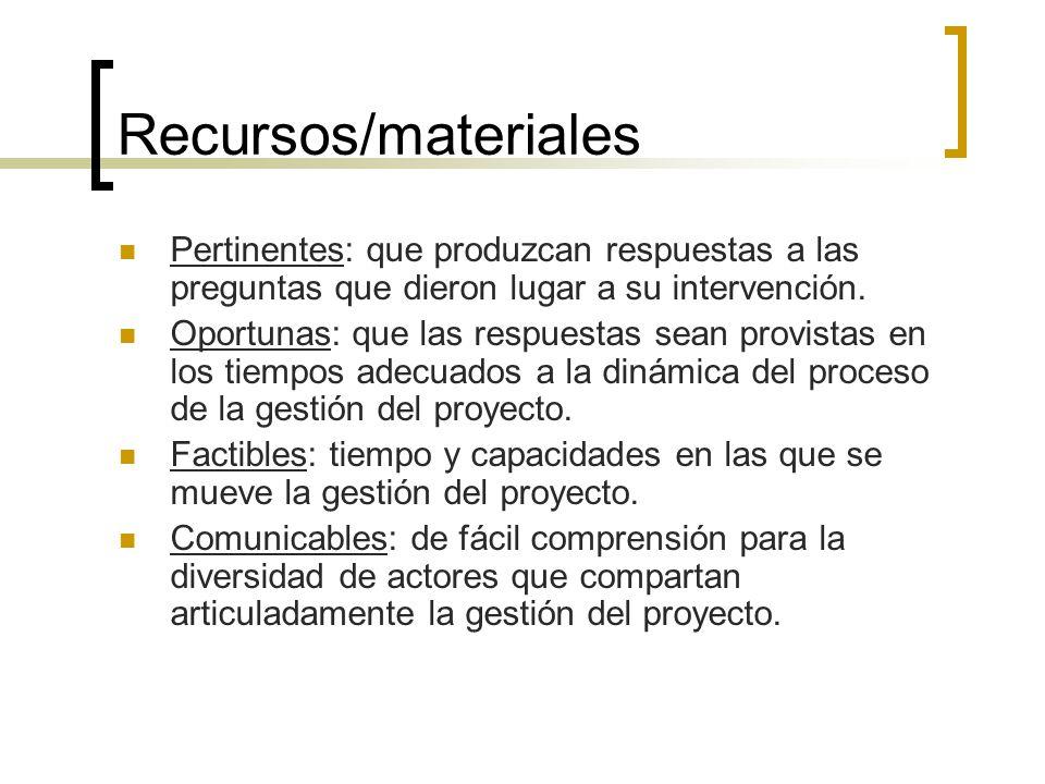 Recursos/materiales Pertinentes: que produzcan respuestas a las preguntas que dieron lugar a su intervención.