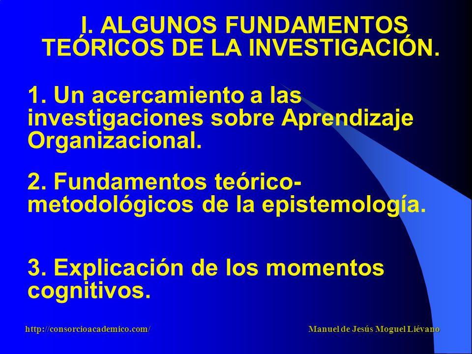 I. ALGUNOS FUNDAMENTOS TEÓRICOS DE LA INVESTIGACIÓN.