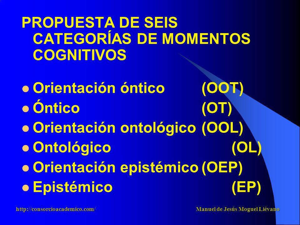 PROPUESTA DE SEIS CATEGORÍAS DE MOMENTOS COGNITIVOS