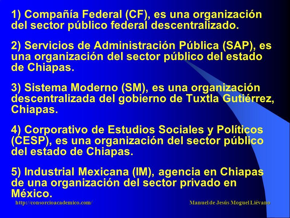 1) Compañía Federal (CF), es una organización del sector público federal descentralizado.