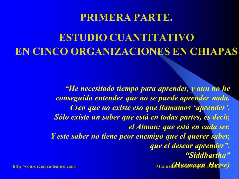 EN CINCO ORGANIZACIONES EN CHIAPAS