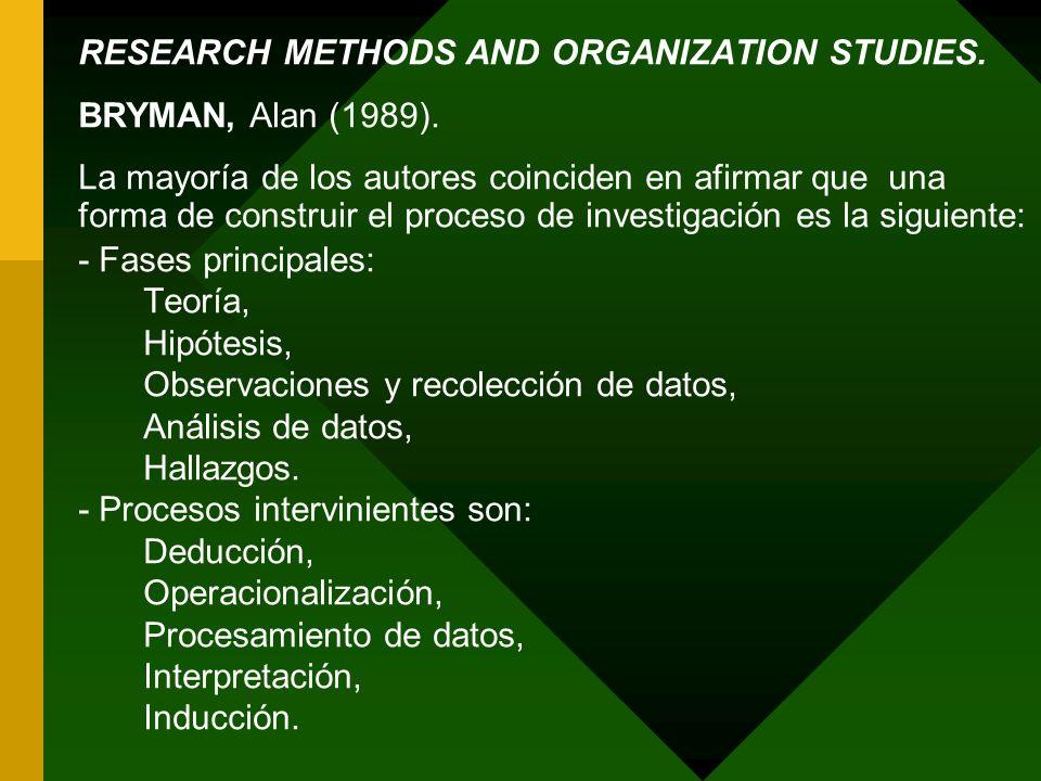 Observaciones y recolección de datos, Análisis de datos, Hallazgos.