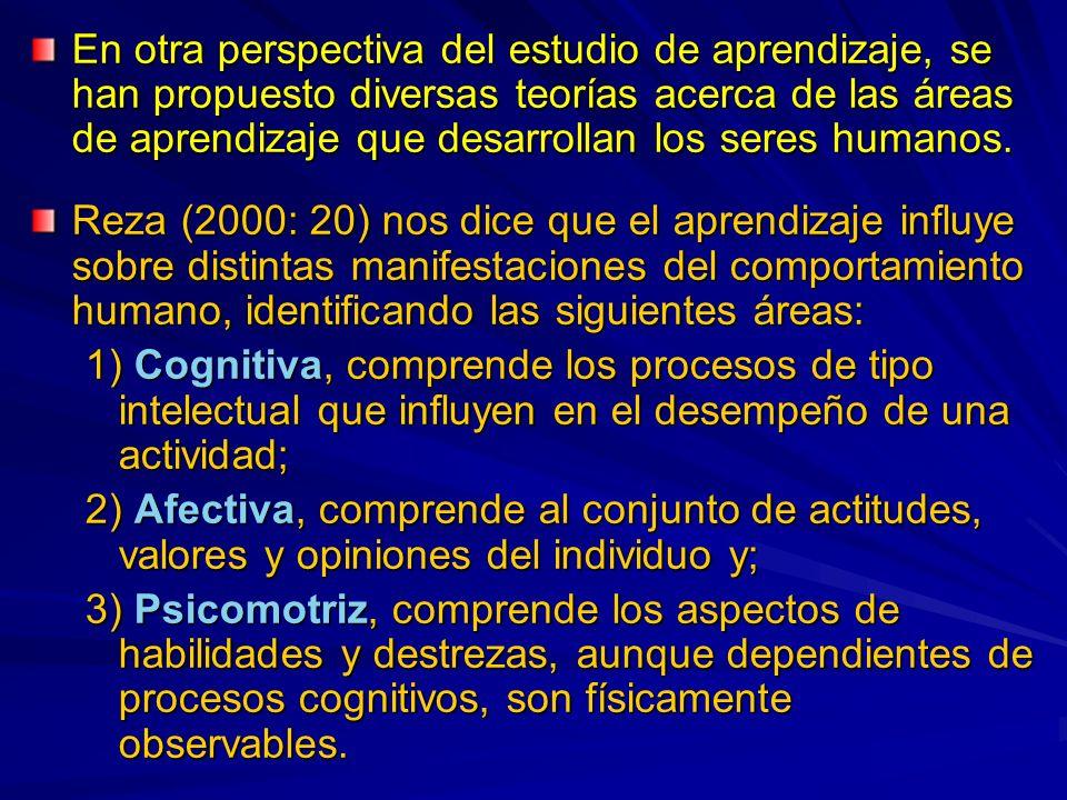 En otra perspectiva del estudio de aprendizaje, se han propuesto diversas teorías acerca de las áreas de aprendizaje que desarrollan los seres humanos.