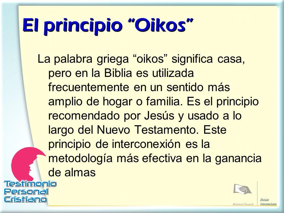 El principio Oikos