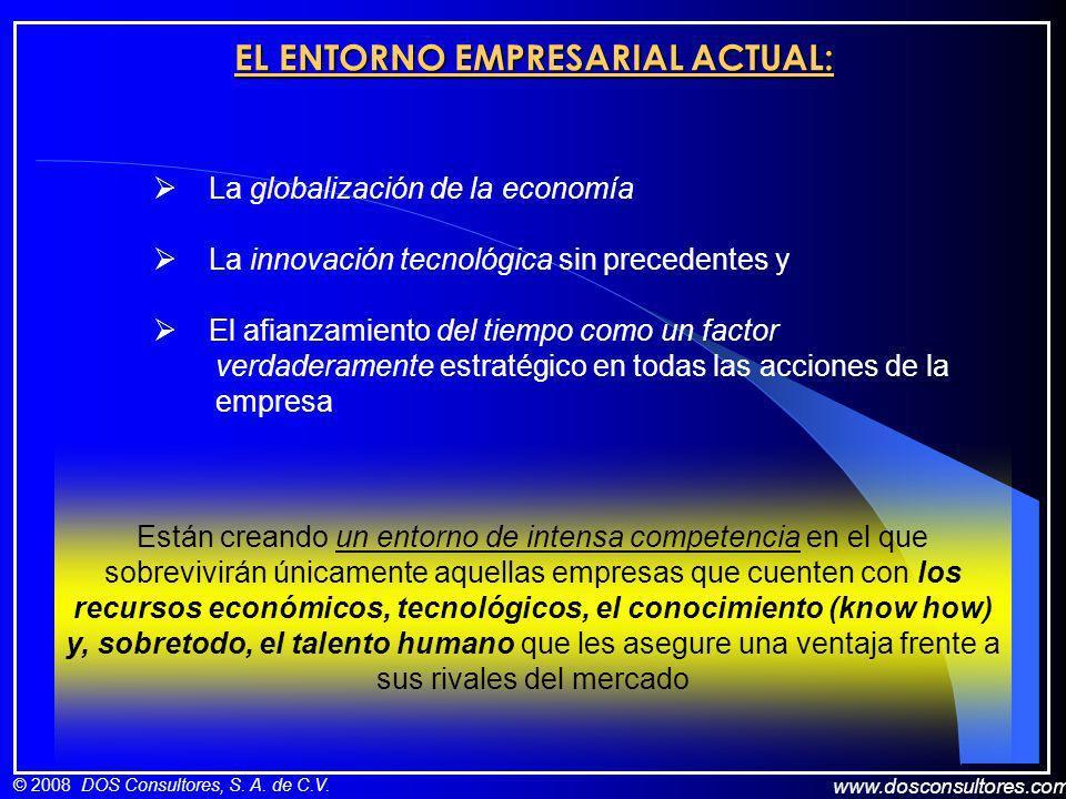 EL ENTORNO EMPRESARIAL ACTUAL: