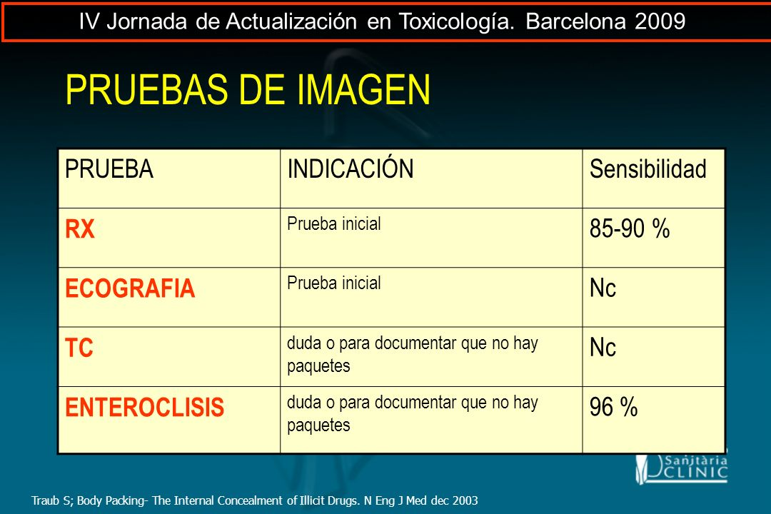 PRUEBAS DE IMAGEN PRUEBA INDICACIÓN Sensibilidad RX 85-90 % ECOGRAFIA