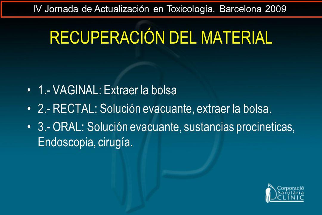 RECUPERACIÓN DEL MATERIAL