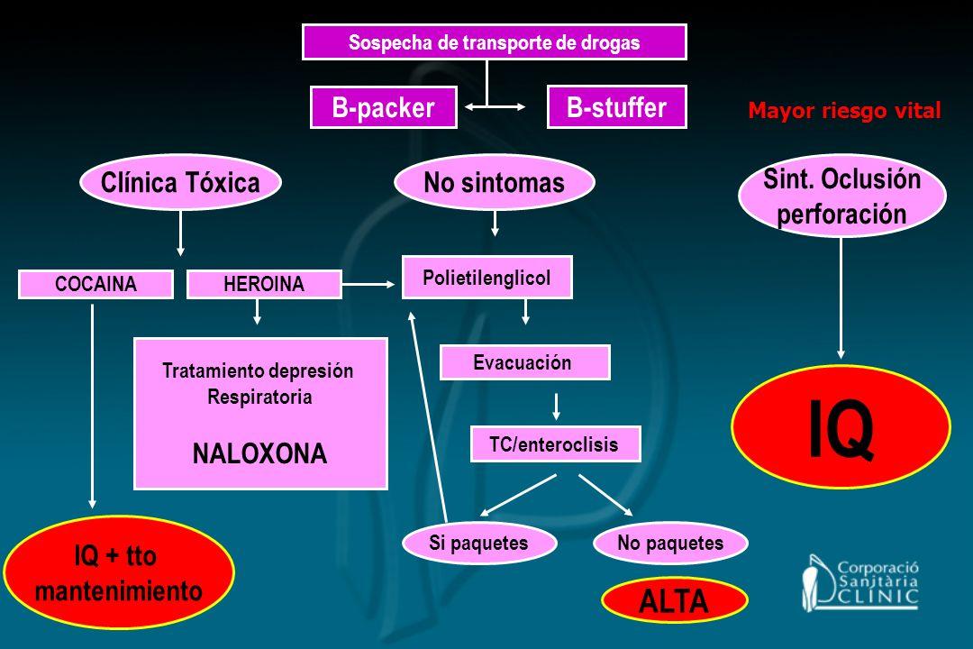 Sospecha de transporte de drogas Tratamiento depresión