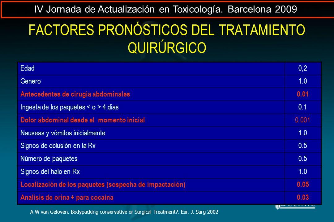 FACTORES PRONÓSTICOS DEL TRATAMIENTO QUIRÚRGICO