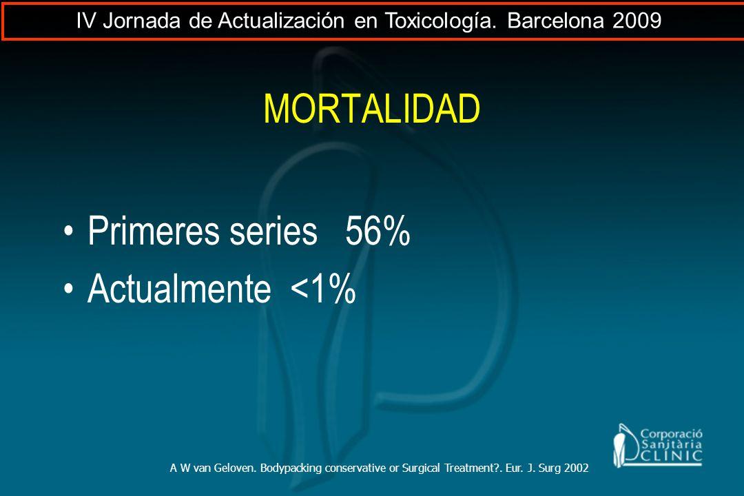 MORTALIDAD Primeres series 56% Actualmente <1%