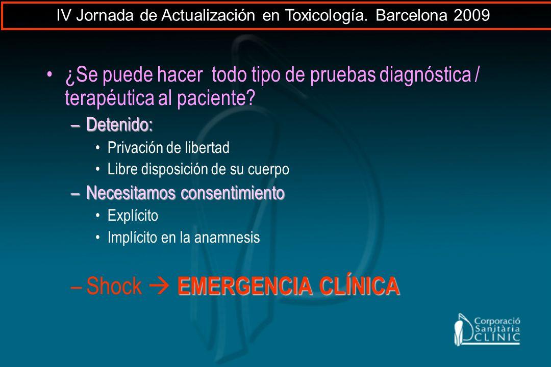Shock  EMERGENCIA CLÍNICA