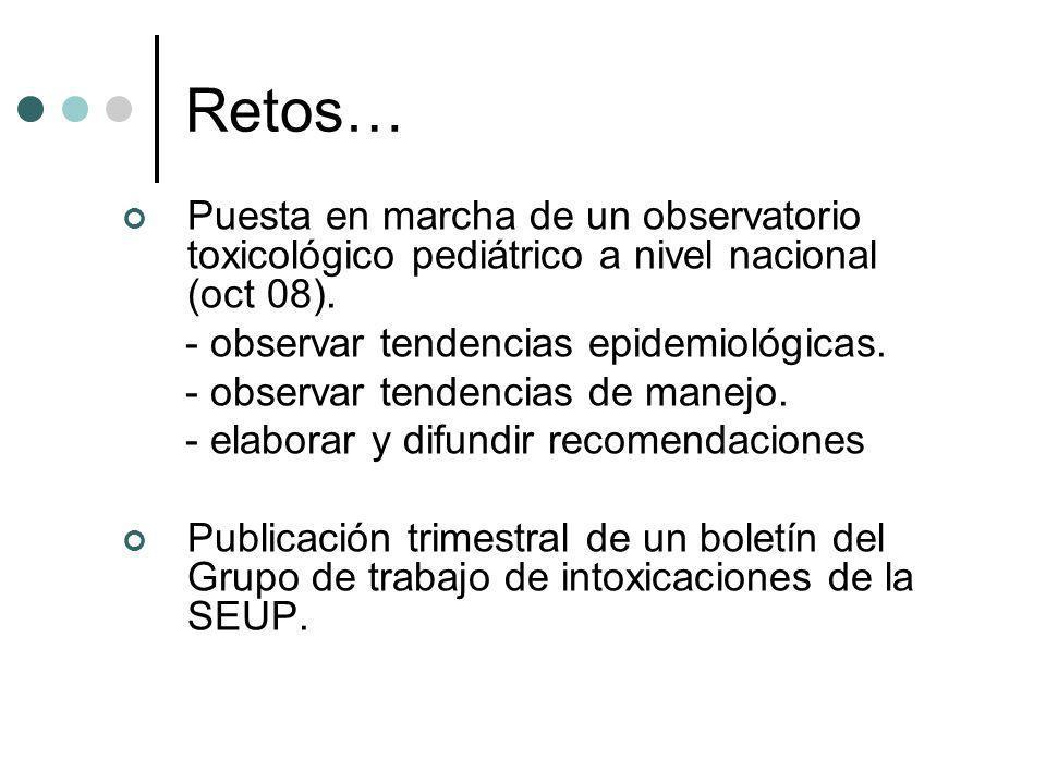Retos… Puesta en marcha de un observatorio toxicológico pediátrico a nivel nacional (oct 08). - observar tendencias epidemiológicas.