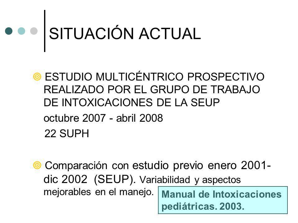 SITUACIÓN ACTUAL ESTUDIO MULTICÉNTRICO PROSPECTIVO REALIZADO POR EL GRUPO DE TRABAJO DE INTOXICACIONES DE LA SEUP.