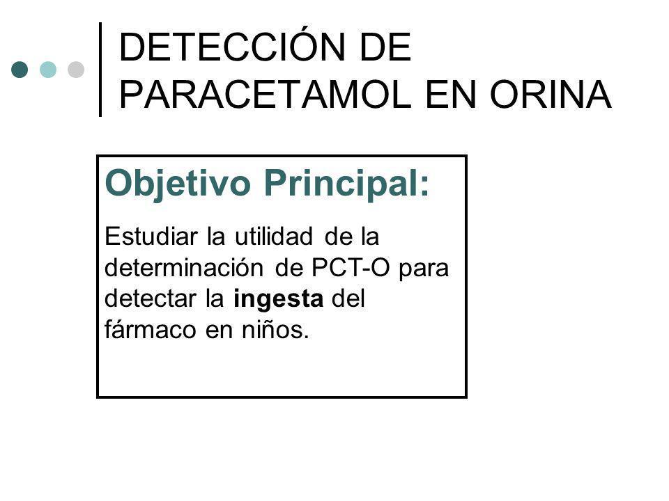 DETECCIÓN DE PARACETAMOL EN ORINA
