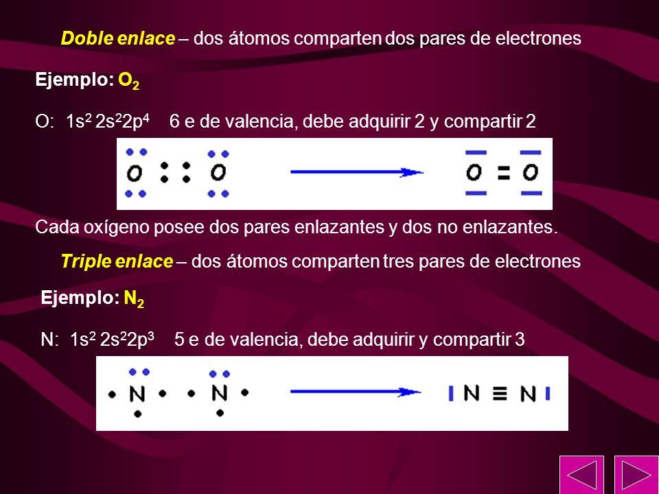 Doble enlace – dos átomos comparten dos pares de electrones