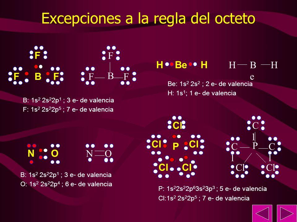 Excepciones a la regla del octeto