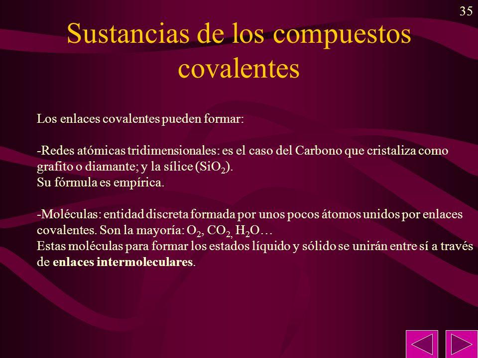 Sustancias de los compuestos covalentes