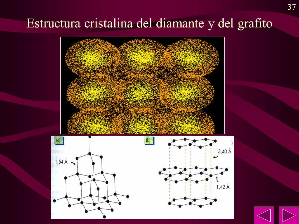 Estructura cristalina del diamante y del grafito