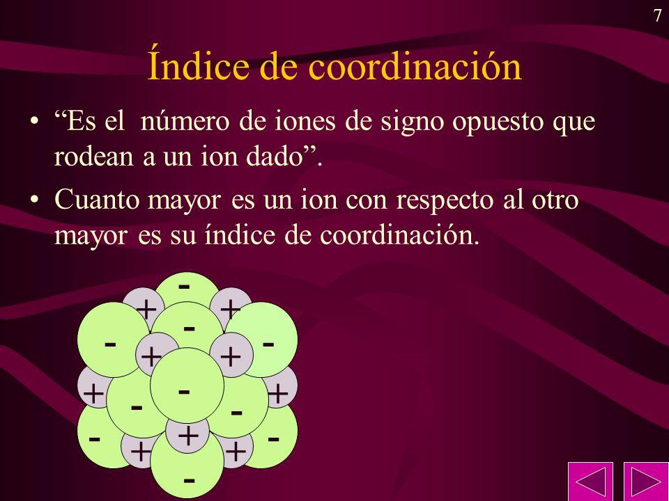 Índice de coordinación