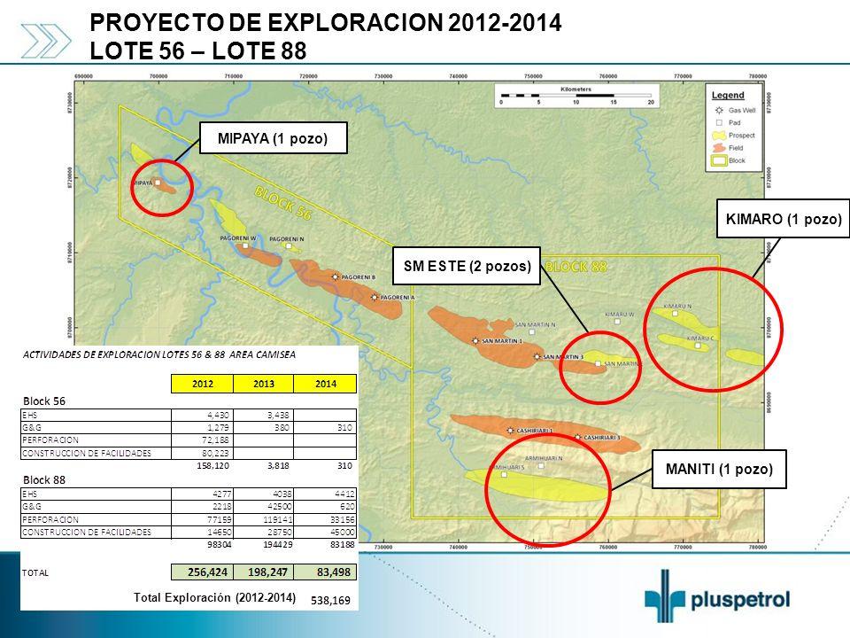 PROYECTO DE EXPLORACION 2012-2014 LOTE 56 – LOTE 88