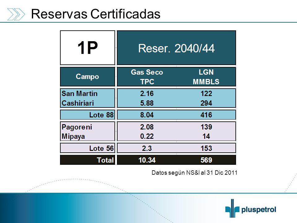 Reservas Certificadas