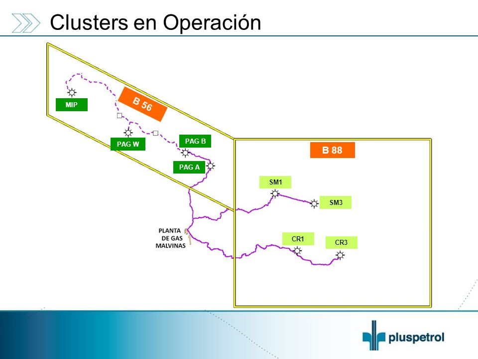Clusters en Operación MIP B 56 PAG B PAG W B 88 PAG A SM1 SM3 CR1 CR3