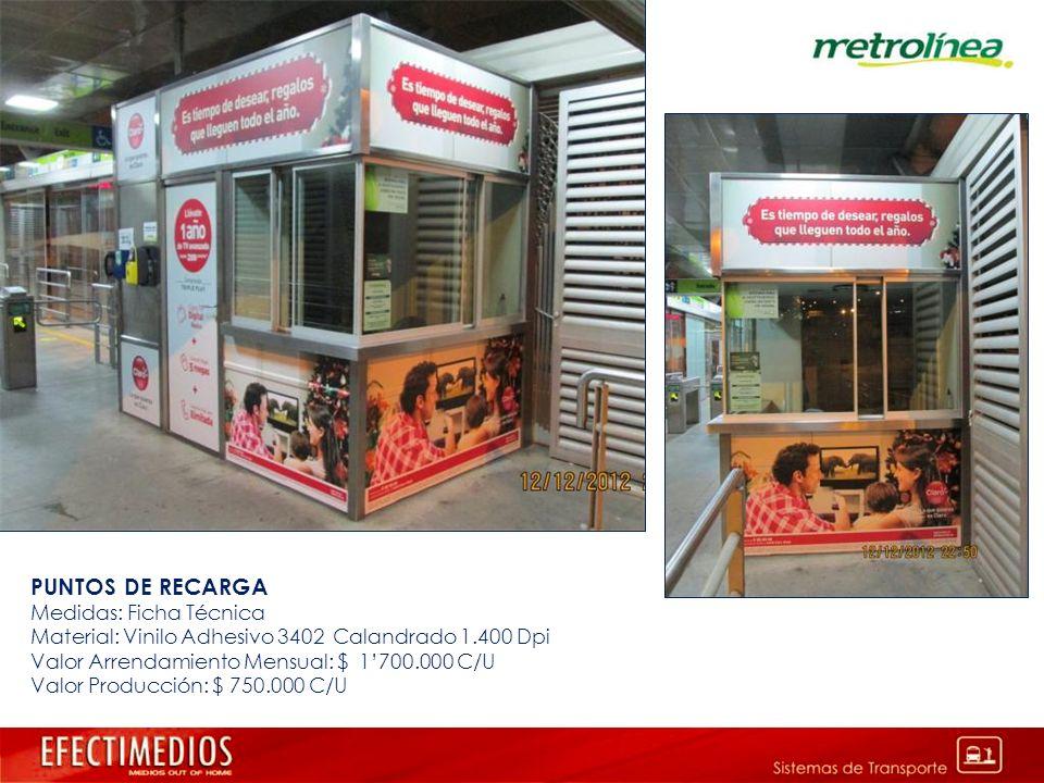 PUNTOS DE RECARGA Medidas: Ficha Técnica