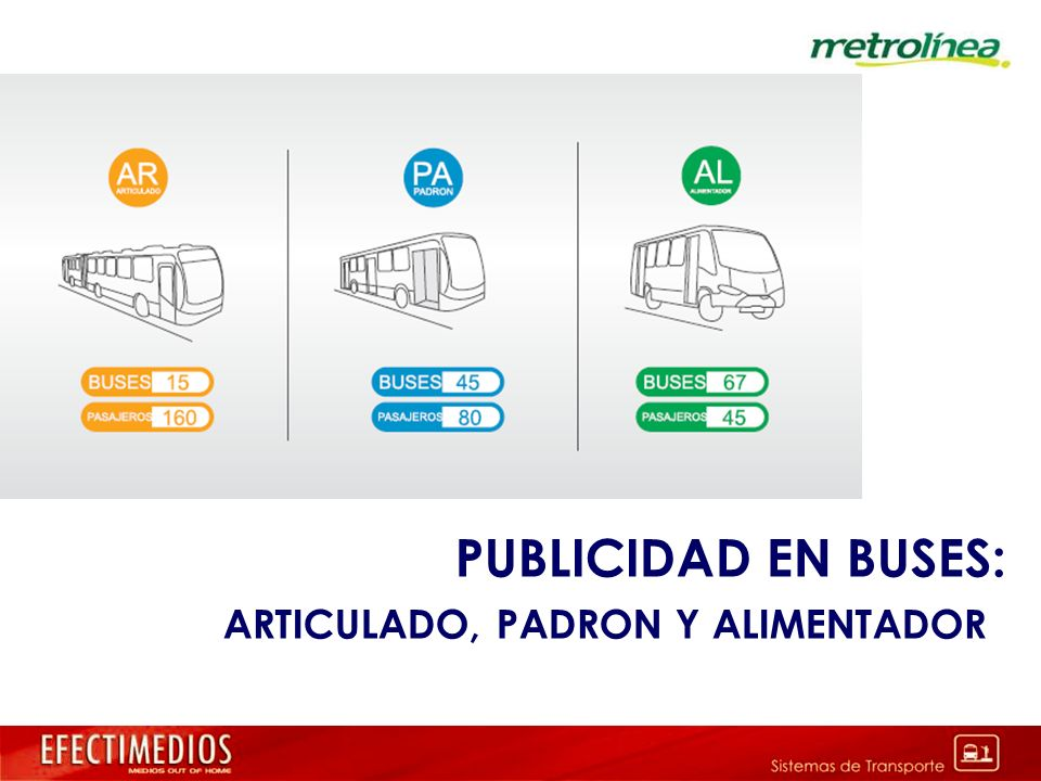 PUBLICIDAD EN BUSES: ARTICULADO, PADRON Y ALIMENTADOR
