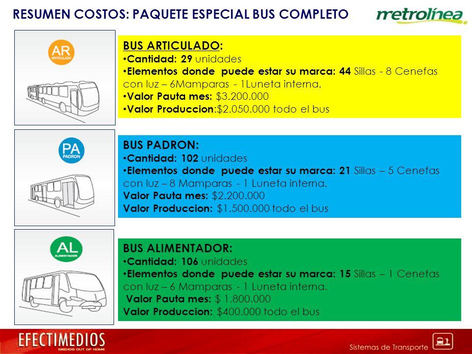 RESUMEN COSTOS: PAQUETE ESPECIAL BUS COMPLETO