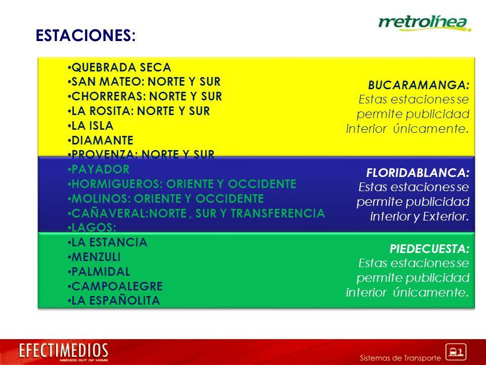 ESTACIONES: QUEBRADA SECA SAN MATEO: NORTE Y SUR BUCARAMANGA: