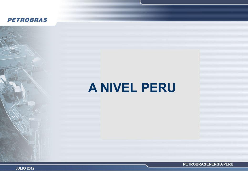 A NIVEL PERU