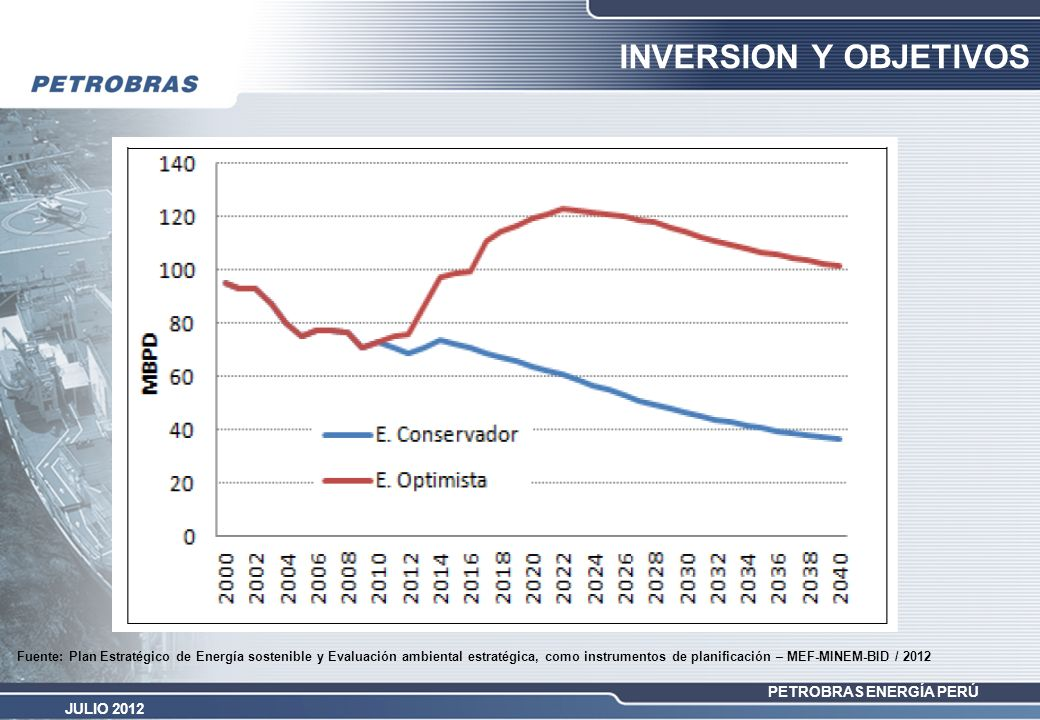 INVERSION Y OBJETIVOS