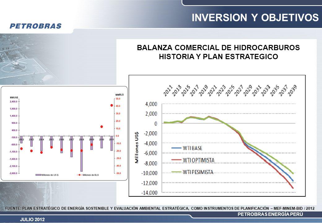 BALANZA COMERCIAL DE HIDROCARBUROS HISTORIA Y PLAN ESTRATEGICO