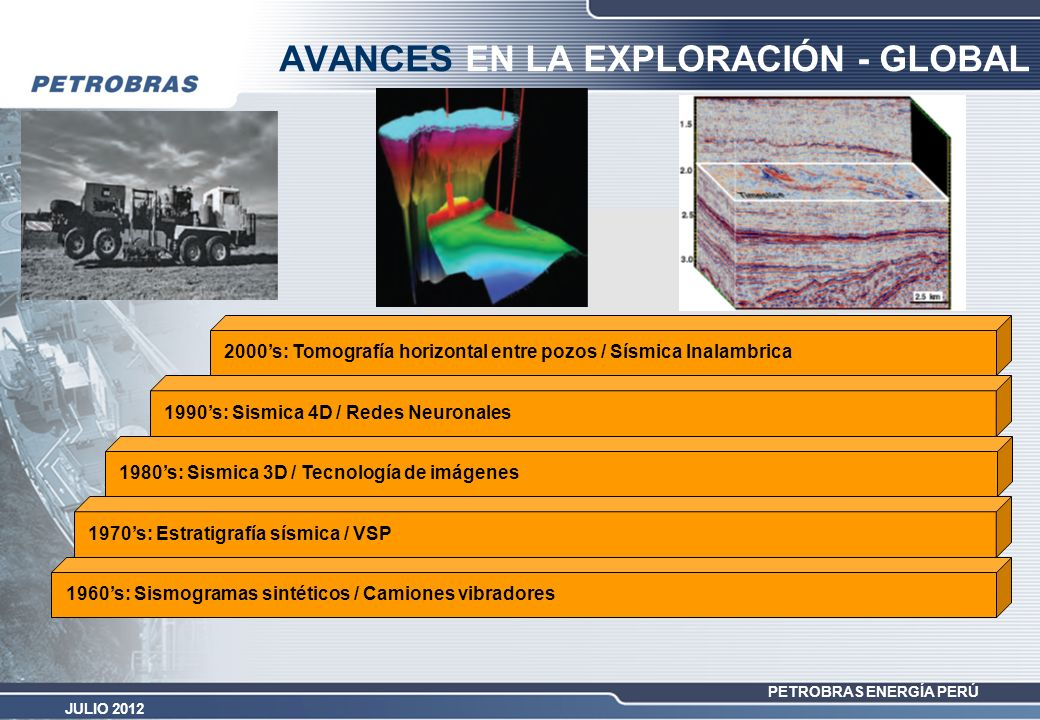 AVANCES EN LA EXPLORACIÓN - GLOBAL