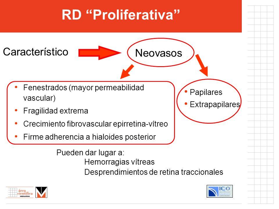 RD Proliferativa Característico Neovasos