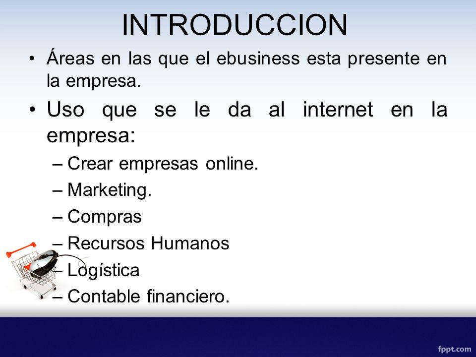 INTRODUCCION Uso que se le da al internet en la empresa: