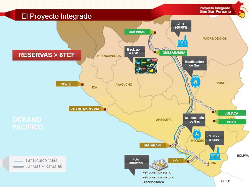 El Proyecto Integrado RESERVAS > 6TCF 18'' Líquido / Gas
