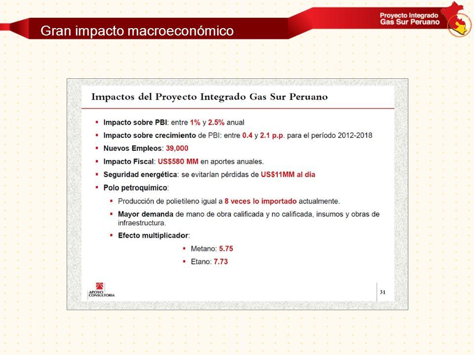 Gran impacto macroeconómico