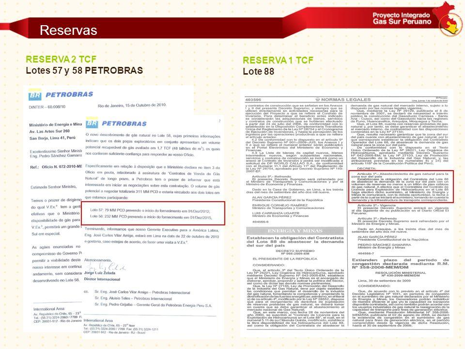 RESERVA 2 TCF Lotes 57 y 58 PETROBRAS RESERVA 1 TCF Lote 88 Reservas