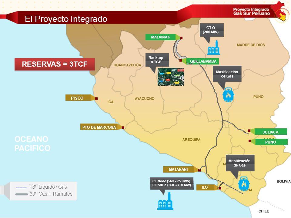 El Proyecto Integrado RESERVAS = 3TCF 18'' Líquido / Gas