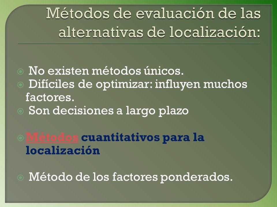 Métodos de evaluación de las alternativas de localización: