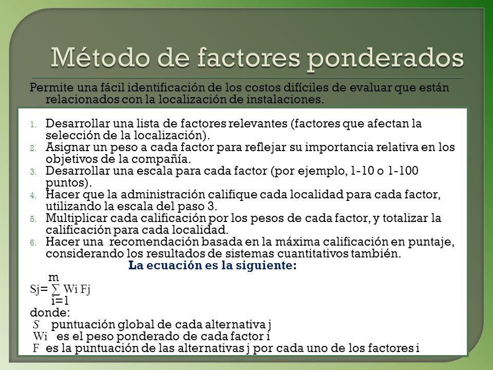 Método de factores ponderados