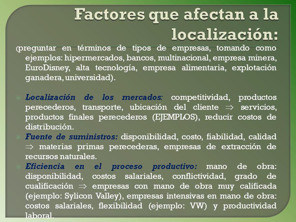 Factores que afectan a la localización: