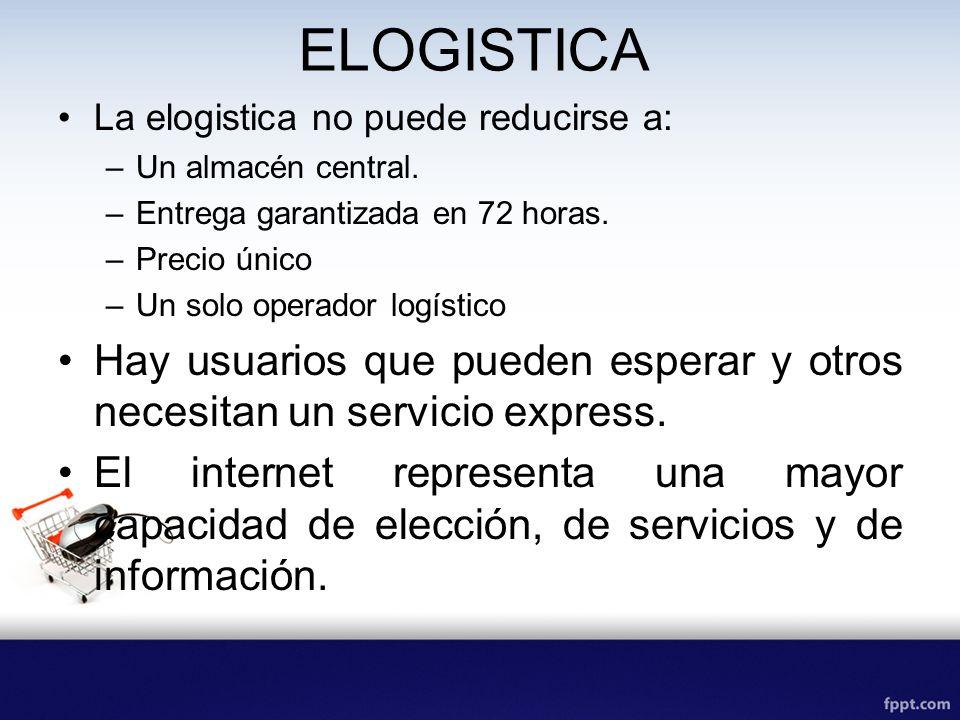 ELOGISTICA La elogistica no puede reducirse a: Un almacén central. Entrega garantizada en 72 horas.