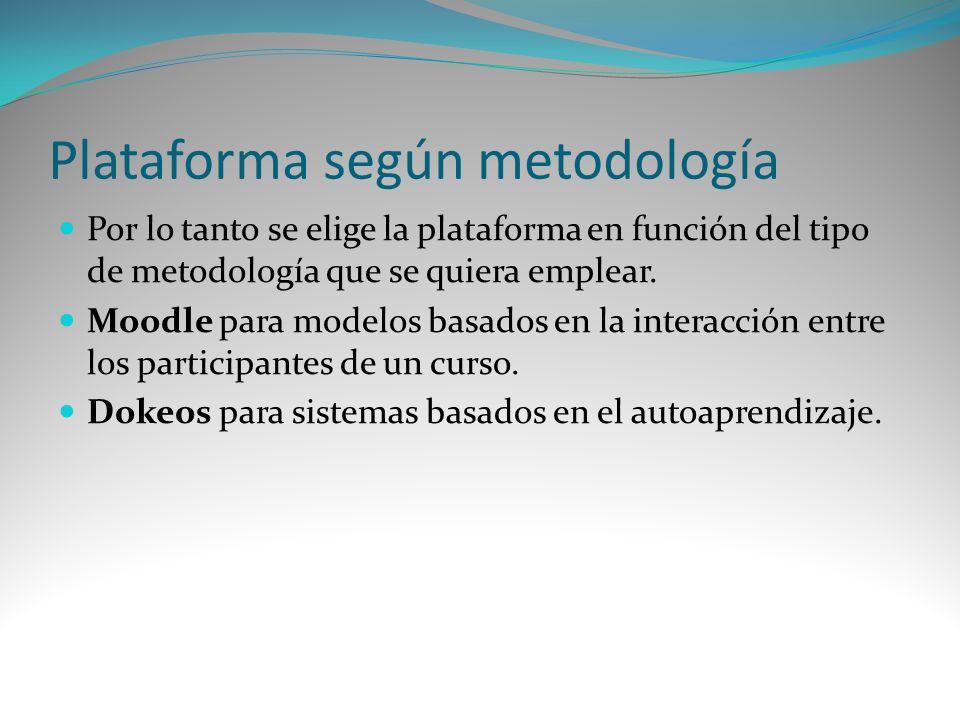 Plataforma según metodología