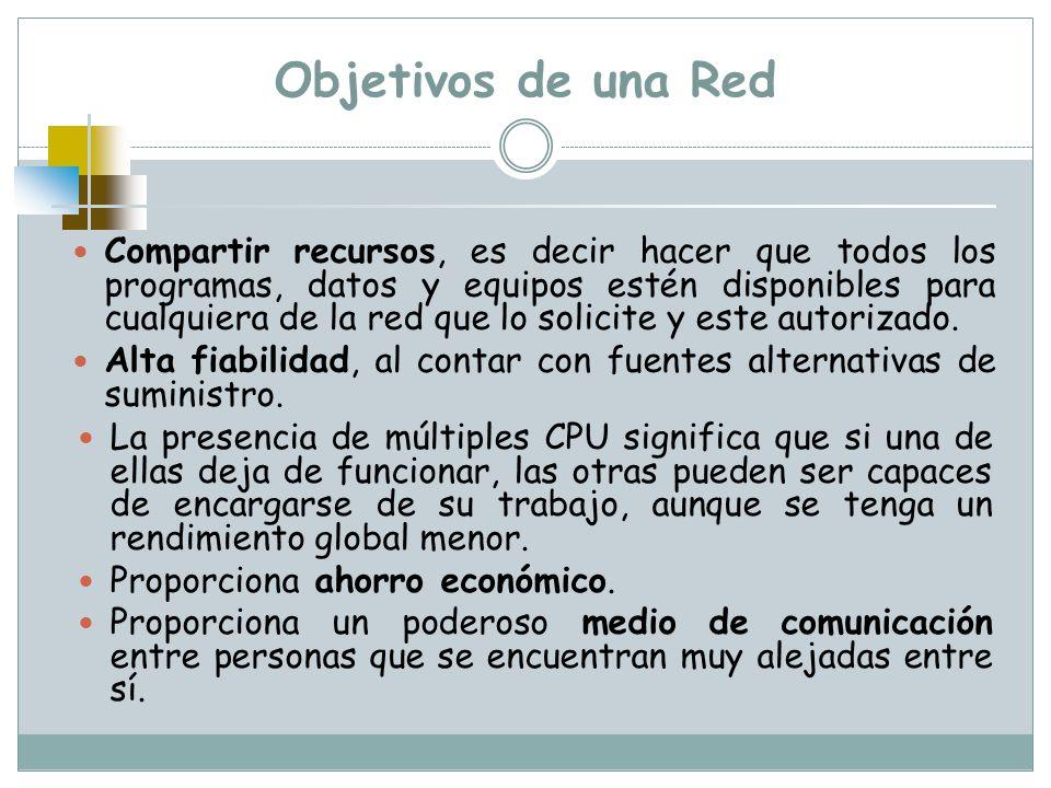 Objetivos de una Red