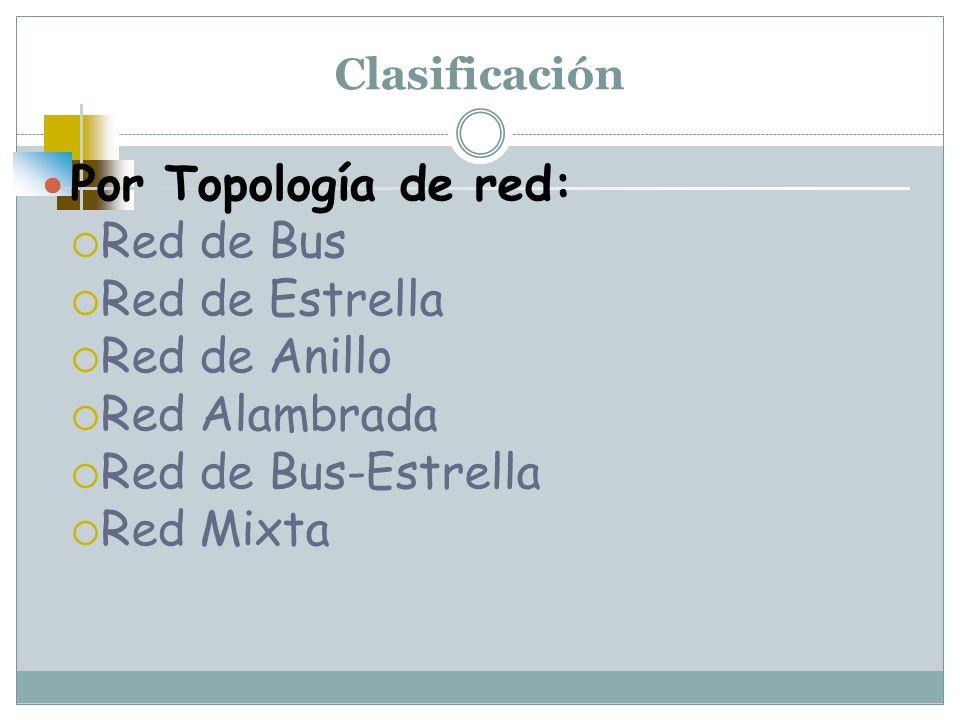 Por Topología de red: Red de Bus Red de Estrella Red de Anillo