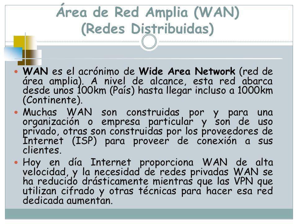 Área de Red Amplia (WAN) (Redes Distribuidas)