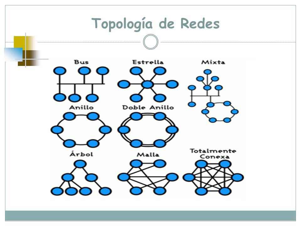 Topología de Redes