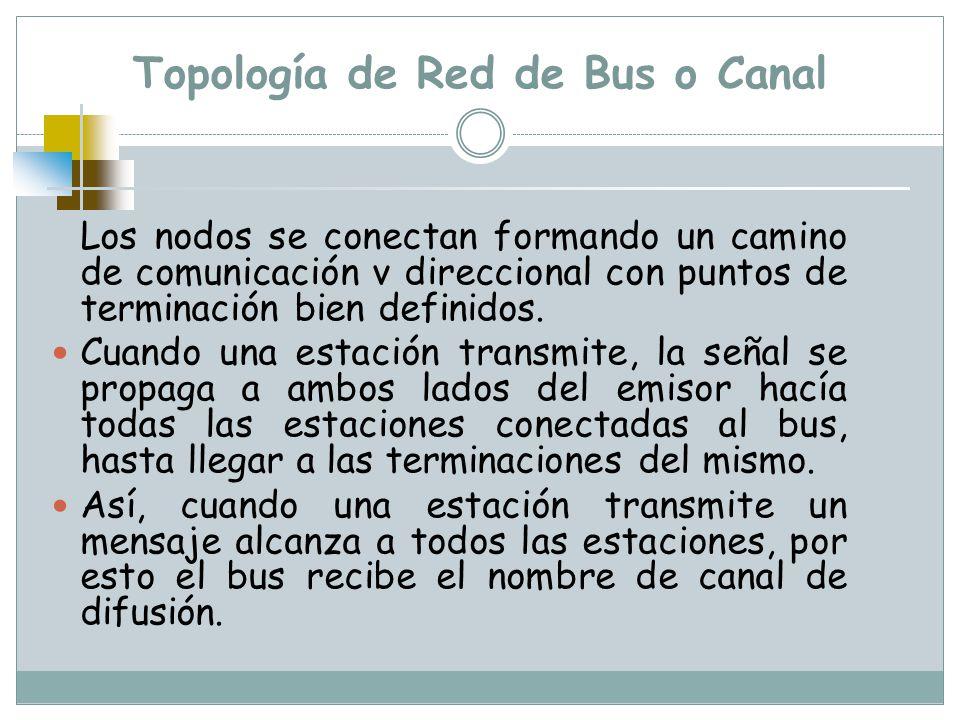 Topología de Red de Bus o Canal